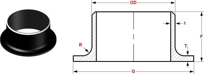 Stud end dimensions asme b